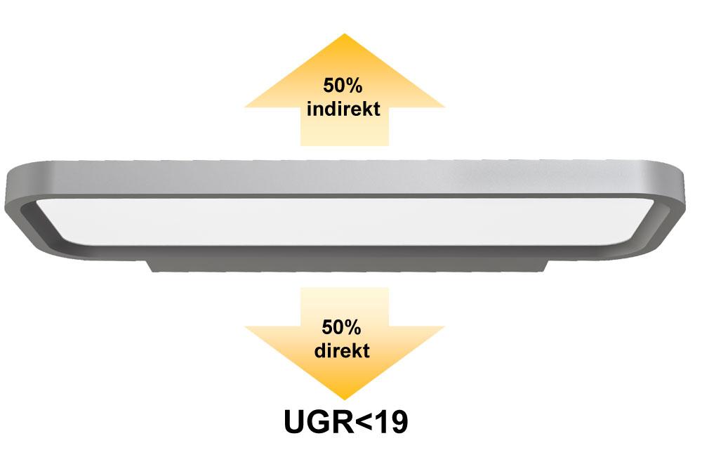 LEDAXO LED-Wandleuchte WL-10-40-R Ecken gerundet - Frontansicht