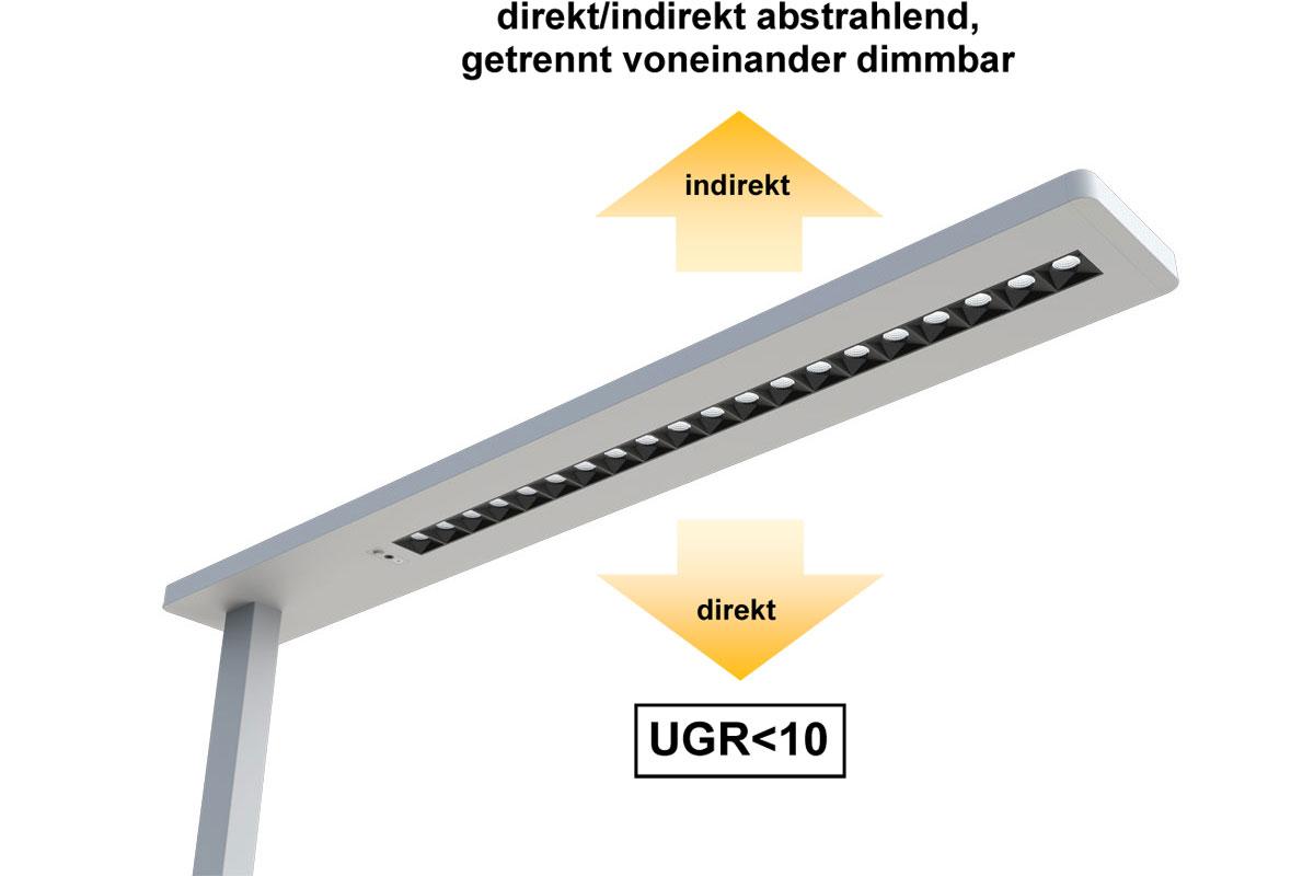 LEDAXO LED-Stehleuchte SL-11 direkt/indirekt abstrahlend - getrennt voneinander dimmbar