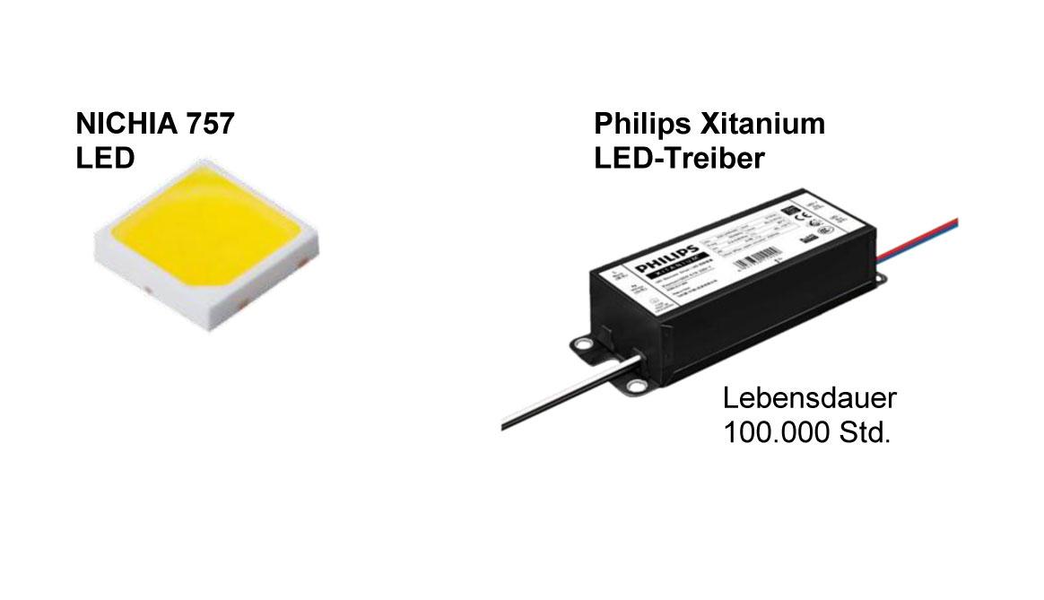 LEDAXO LED-Hallenleuchte  HL-06 mit Nichia 757 LEDs und Philips Xitanium LED-Treiber
