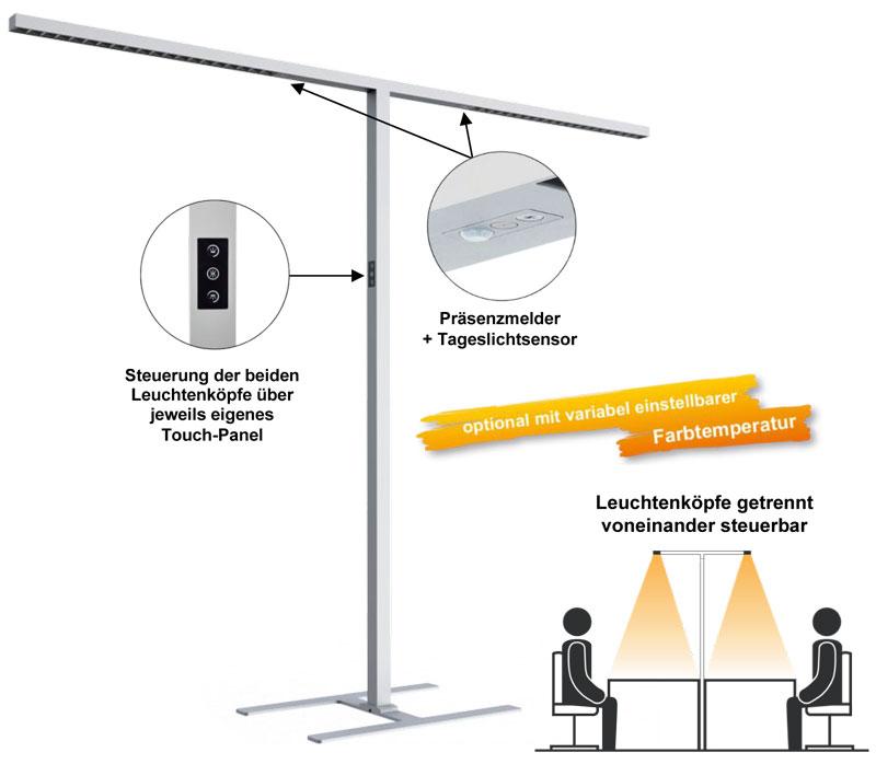 LEDAXO LED-Stehleuchten SL-08-150-TWIN-T mit Präsenzmelder und Tageslichtsensor, Steuerung über Touchpanel