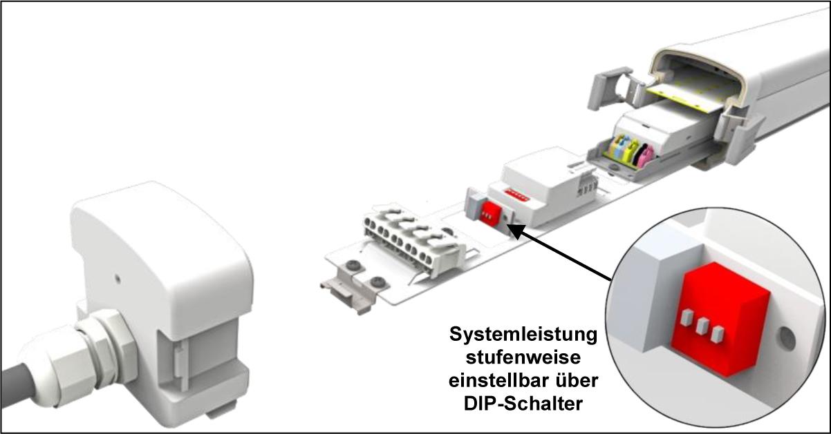werkzeugloses Öffnen - Systemleistung einstellbar über DIP-Schalter